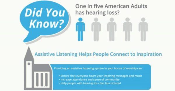 Assistive Listening Success